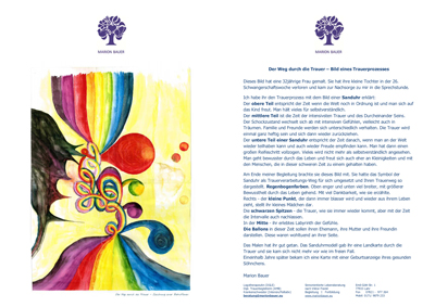 Totgeburt-Trauerprozess-Marion-Bauer-Trauerbegleitung-pdf-jpg
